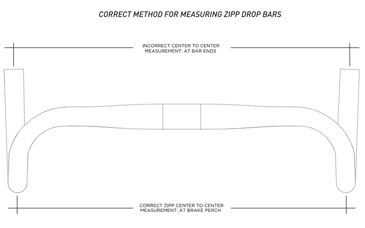Zipp Handlebar Measurement